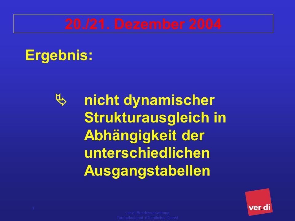 ver.di Bundesverwaltung Tarifsekretariat öffentlicher Dienst 7 20./21.