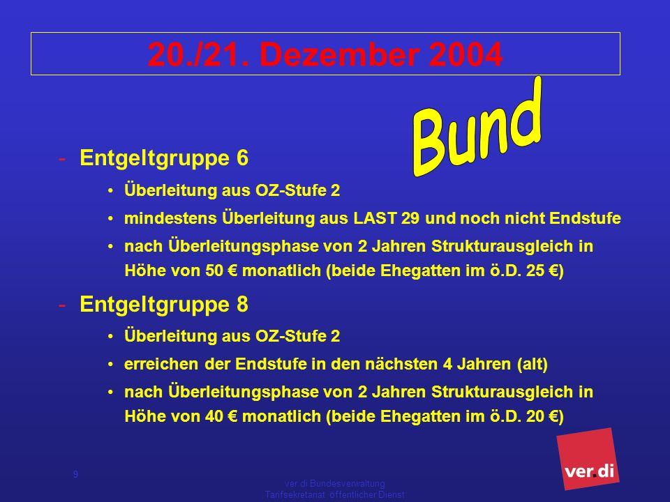 ver.di Bundesverwaltung Tarifsekretariat öffentlicher Dienst 9 20./21.