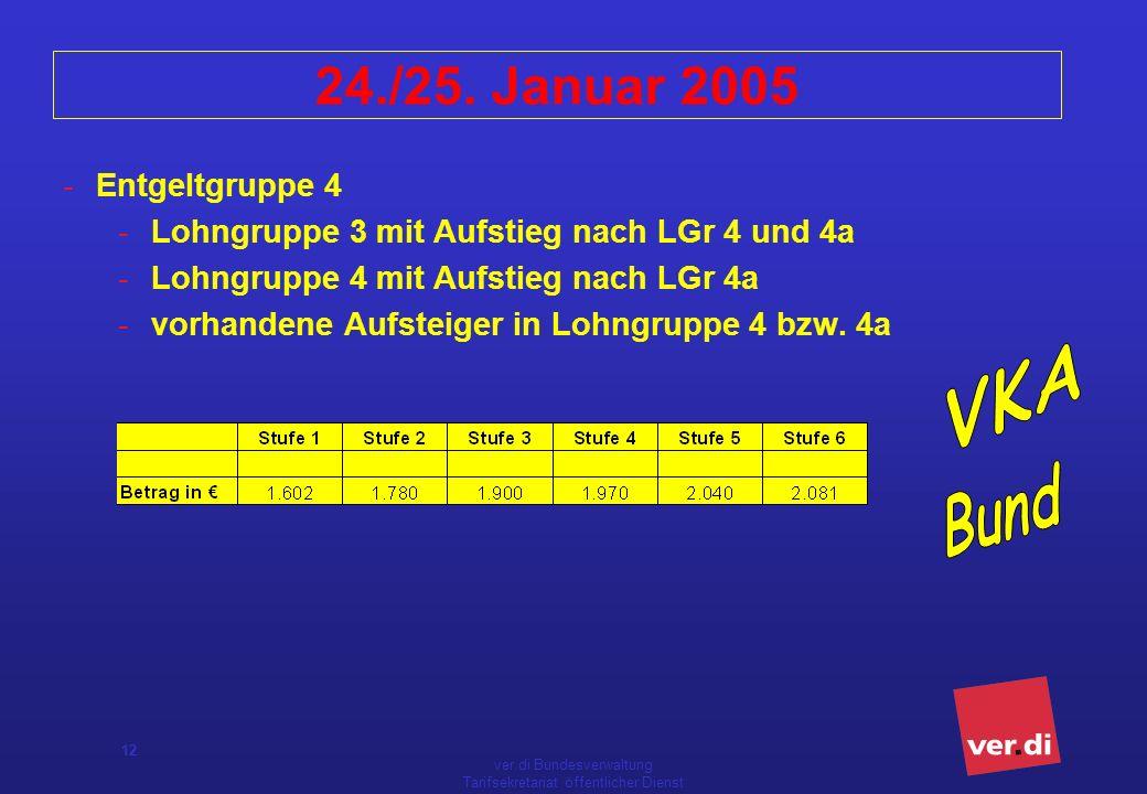 ver.di Bundesverwaltung Tarifsekretariat öffentlicher Dienst 12 24./25. Januar 2005 -Entgeltgruppe 4 -Lohngruppe 3 mit Aufstieg nach LGr 4 und 4a -Loh