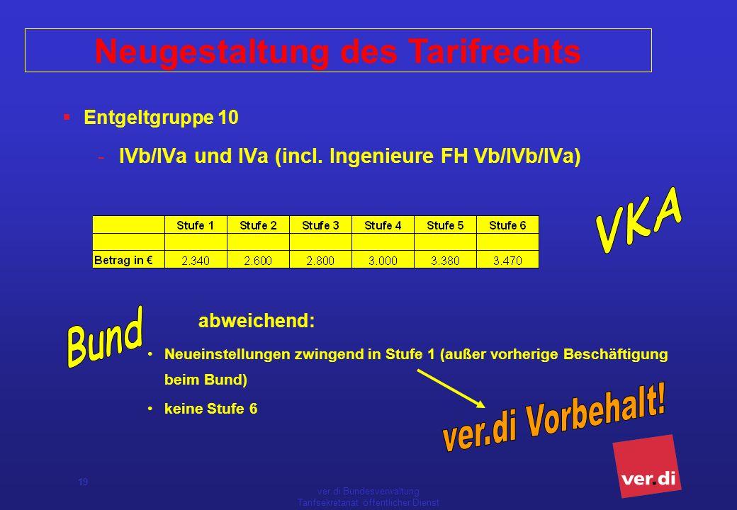 ver.di Bundesverwaltung Tarifsekretariat öffentlicher Dienst 19 Entgeltgruppe 10 -IVb/IVa und IVa (incl. Ingenieure FH Vb/IVb/IVa) abweichend: Neueins