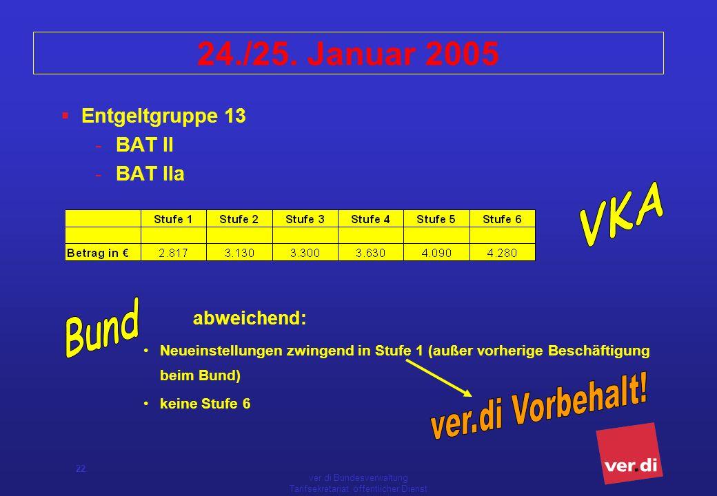 ver.di Bundesverwaltung Tarifsekretariat öffentlicher Dienst 22 24./25. Januar 2005 Entgeltgruppe 13 -BAT II -BAT IIa abweichend: Neueinstellungen zwi
