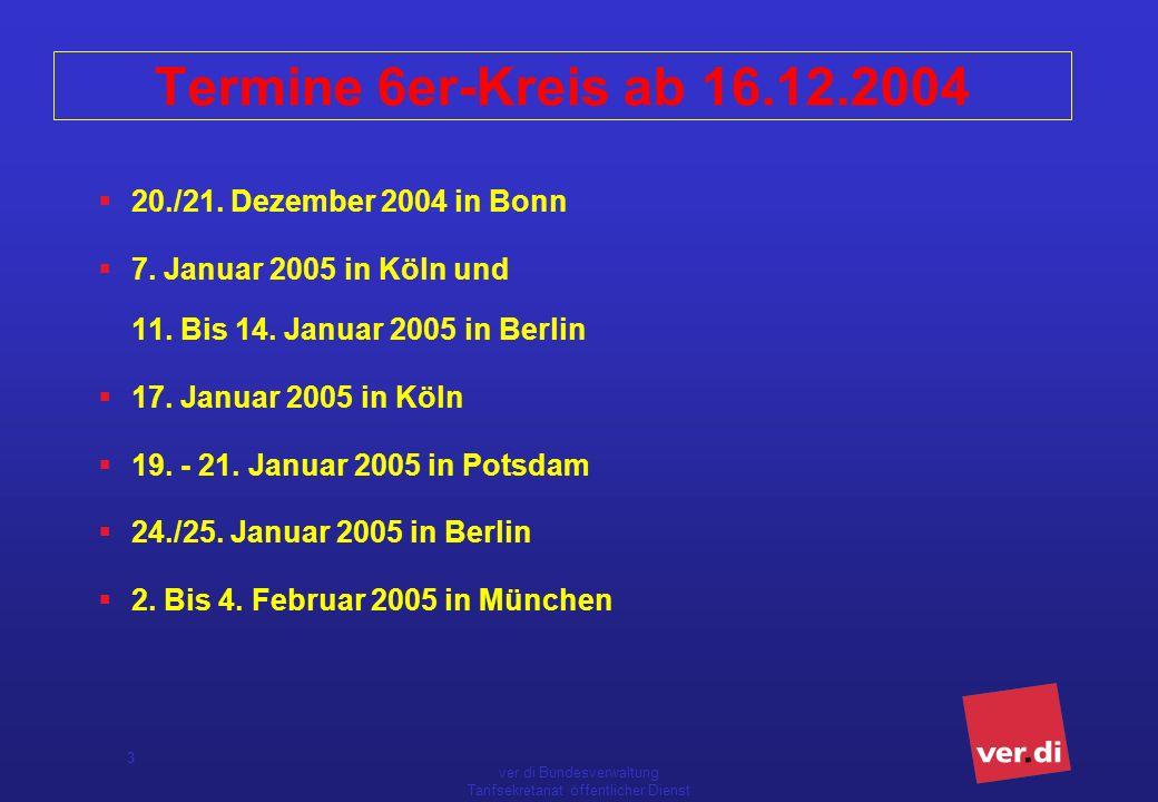 ver.di Bundesverwaltung Tarifsekretariat öffentlicher Dienst 3 Termine 6er-Kreis ab 16.12.2004 20./21. Dezember 2004 in Bonn 7. Januar 2005 in Köln un