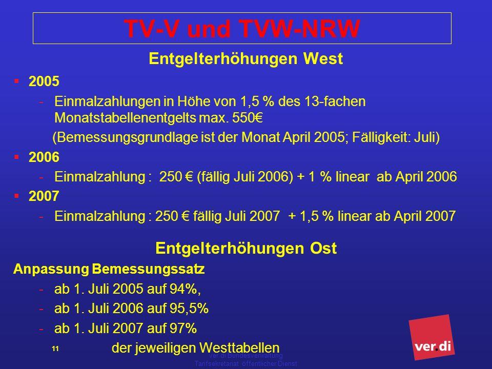 ver.di Bundesverwaltung Tarifsekretariat öffentlicher Dienst 11 TV-V und TVW-NRW Entgelterhöhungen West 2005 -Einmalzahlungen in Höhe von 1,5 % des 13