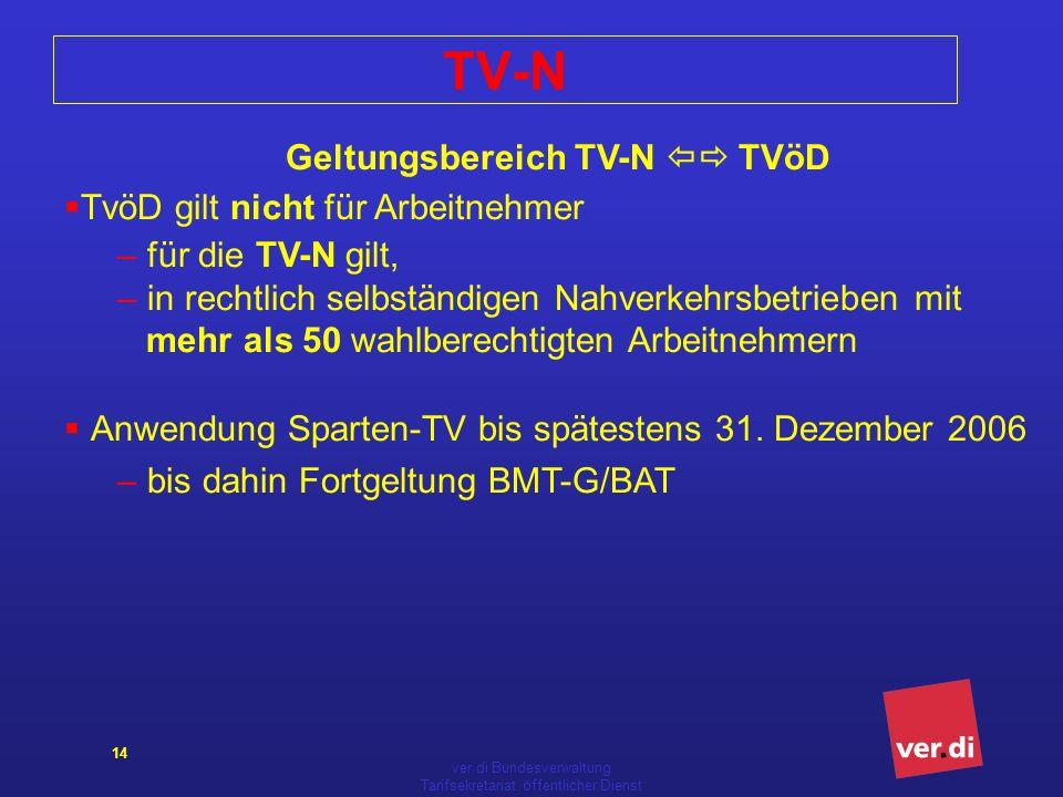 ver.di Bundesverwaltung Tarifsekretariat öffentlicher Dienst 14 TV-N Geltungsbereich TV-N TVöD TvöD gilt nicht für Arbeitnehmer – für die TV-N gilt, –
