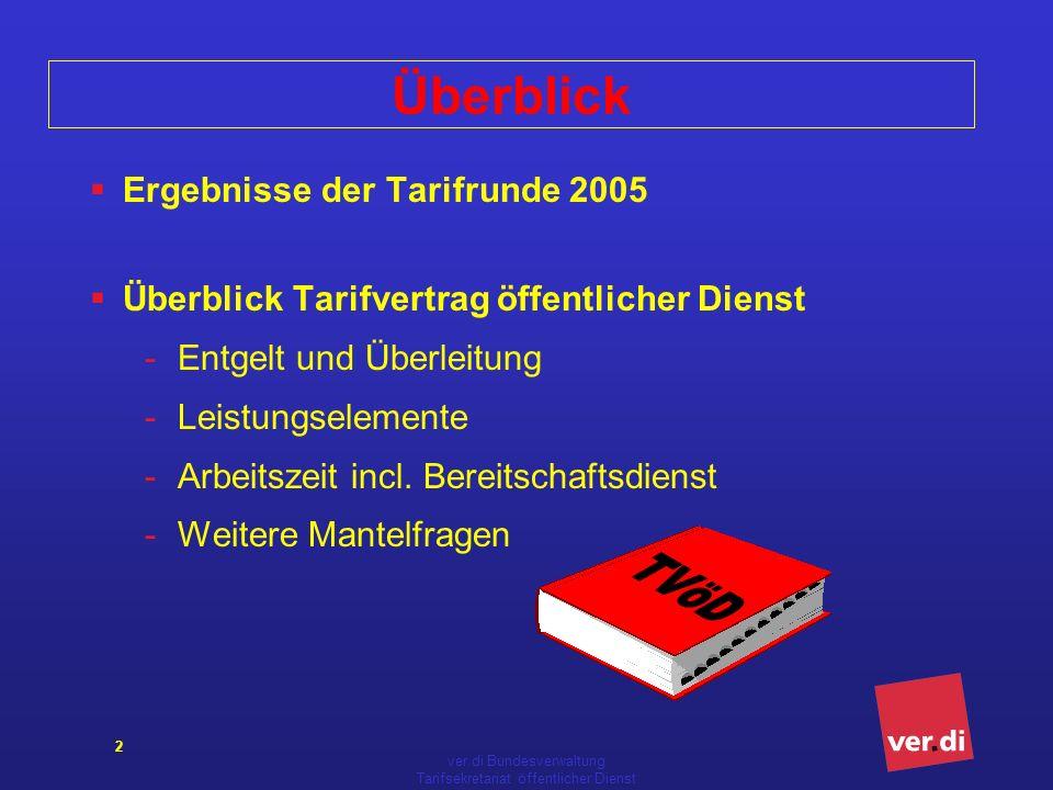 ver.di Bundesverwaltung Tarifsekretariat öffentlicher Dienst 33 Strukturausgleich (fiktiv)