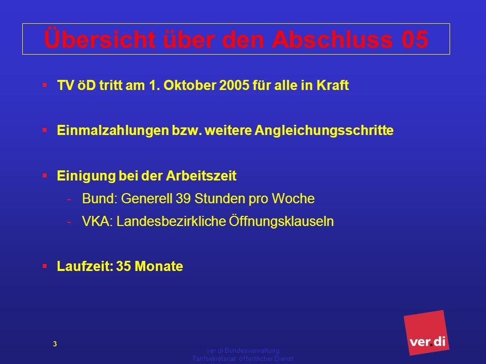 ver.di Bundesverwaltung Tarifsekretariat öffentlicher Dienst 3 Übersicht über den Abschluss 05 TV öD tritt am 1. Oktober 2005 für alle in Kraft Einmal
