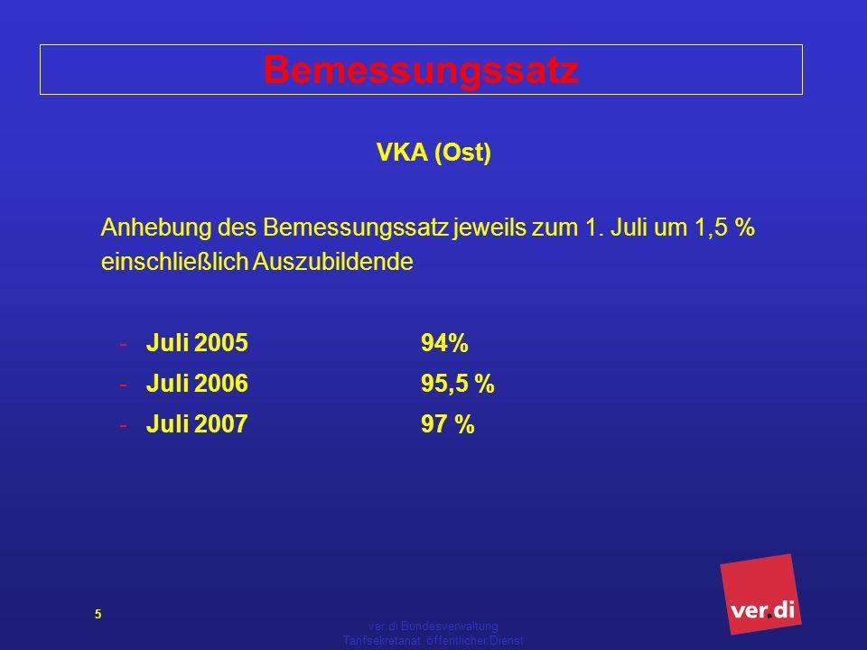 ver.di Bundesverwaltung Tarifsekretariat öffentlicher Dienst 5 Bemessungssatz VKA (Ost) Anhebung des Bemessungssatz jeweils zum 1. Juli um 1,5 % einsc