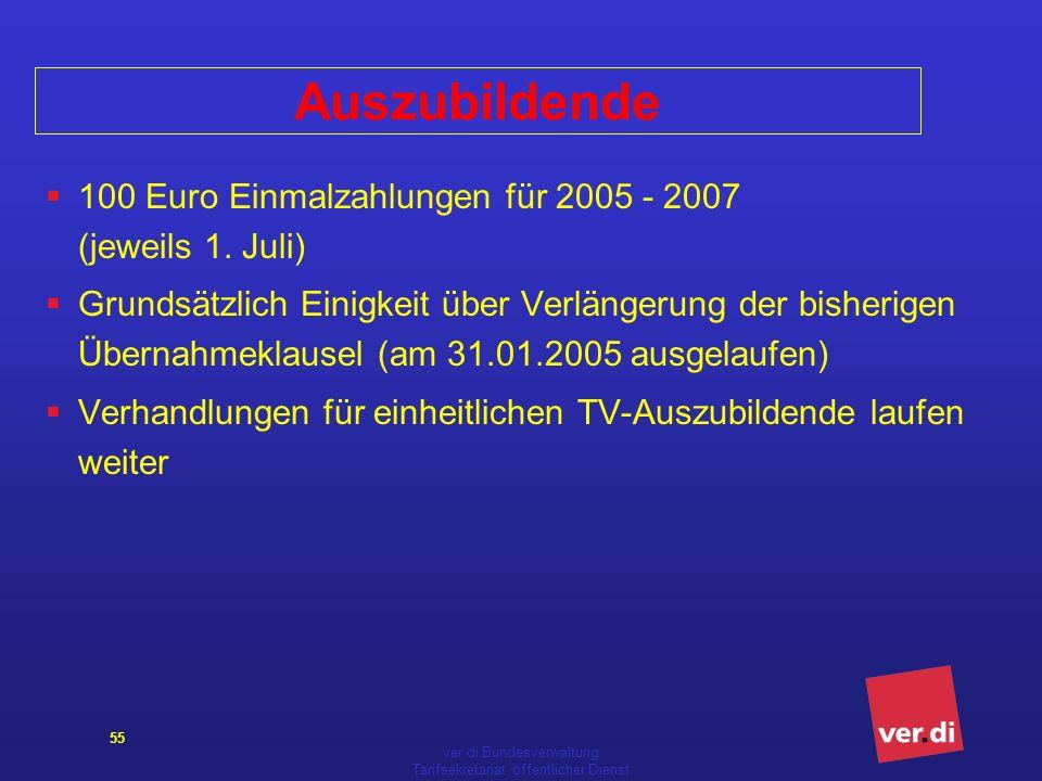 ver.di Bundesverwaltung Tarifsekretariat öffentlicher Dienst 55 Auszubildende 100 Euro Einmalzahlungen für 2005 - 2007 (jeweils 1. Juli) Grundsätzlich