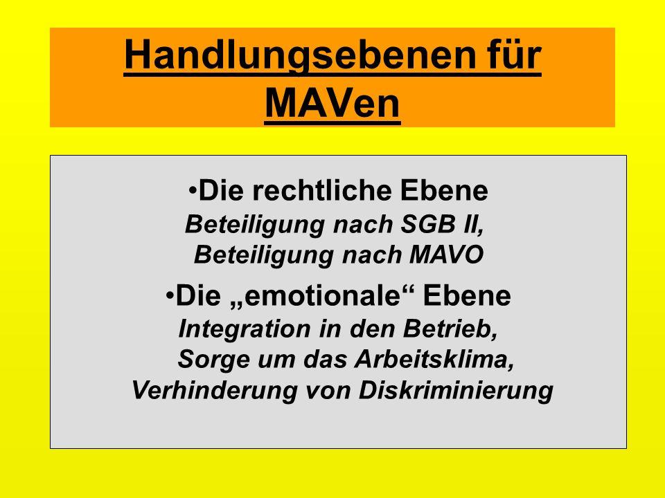 Handlungsebenen für MAVen Die rechtliche Ebene Beteiligung nach SGB II, Beteiligung nach MAVO Die emotionale Ebene Integration in den Betrieb, Sorge u
