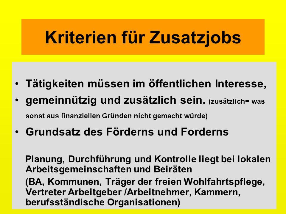 Kriterien für Zusatzjobs Tätigkeiten müssen im öffentlichen Interesse, gemeinnützig und zusätzlich sein. (zusätzlich= was sonst aus finanziellen Gründ