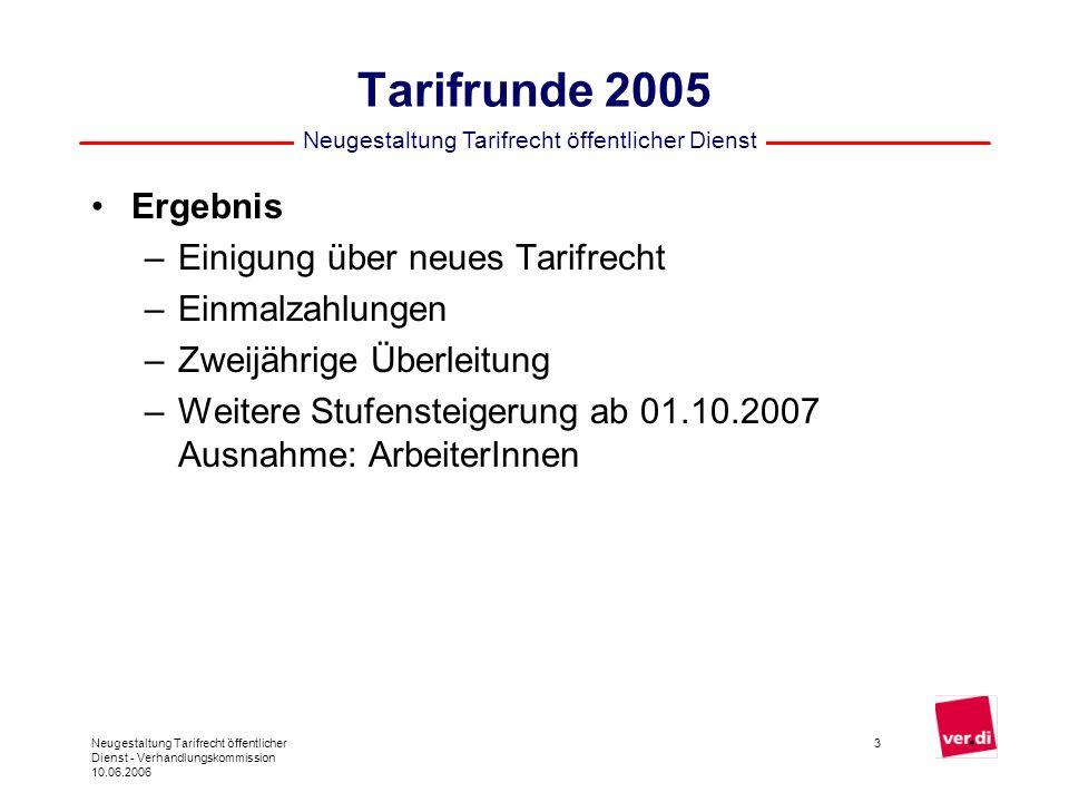 Neugestaltung Tarifrecht öffentlicher Dienst Neugestaltung Tarifrecht öffentlicher Dienst - Verhandlungskommission 10.06.2006 4 Redaktionsverhandlungen Differenzen über Inhalt der Vereinbarung vom 9.