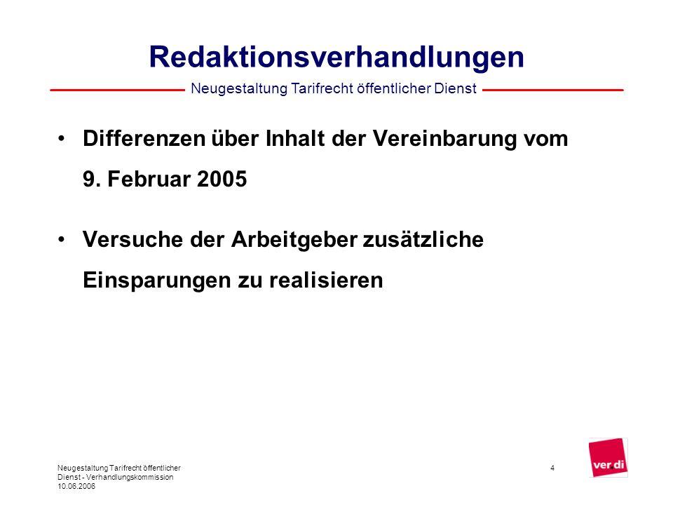 Neugestaltung Tarifrecht öffentlicher Dienst Neugestaltung Tarifrecht öffentlicher Dienst - Verhandlungskommission 10.06.2006 5 Redaktionsverhandlungen Moratorium - Bewährungsaufstiege EG 3, 5, 6, 8 –Bewährungsaufstiege sind nicht eingearbeitet –Höhergruppierung erfolgt zum individuellen Zeitpunkt, wenn Bewährung zur Hälfte erfüllt EG 2, 9 - 15 –Bewährungsaufstiege sind eingearbeitet –Verbleib in den jeweiligen EG Problem: Bewährungsaufstieg bei Überleitung noch nicht vollzogen Nachteilsausgleichsregelung erforderlich!
