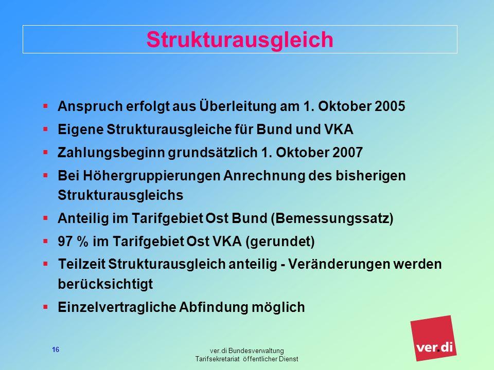 ver.di Bundesverwaltung Tarifsekretariat öffentlicher Dienst 16 Strukturausgleich Anspruch erfolgt aus Überleitung am 1. Oktober 2005 Eigene Struktura
