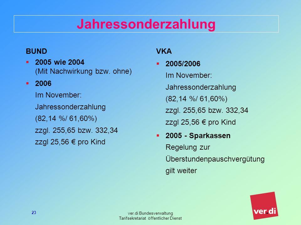 ver.di Bundesverwaltung Tarifsekretariat öffentlicher Dienst 23 Jahressonderzahlung BUND 2005 wie 2004 (Mit Nachwirkung bzw. ohne) 2006 Im November: J