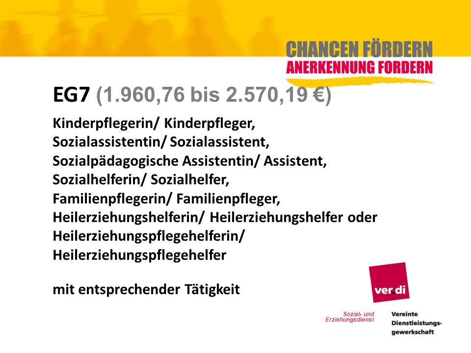 Sozial- und Erziehungsdienst EG7 (1.960,76 bis 2.570,19 ) Kinderpflegerin/ Kinderpfleger, Sozialassistentin/ Sozialassistent, Sozialpädagogische Assis