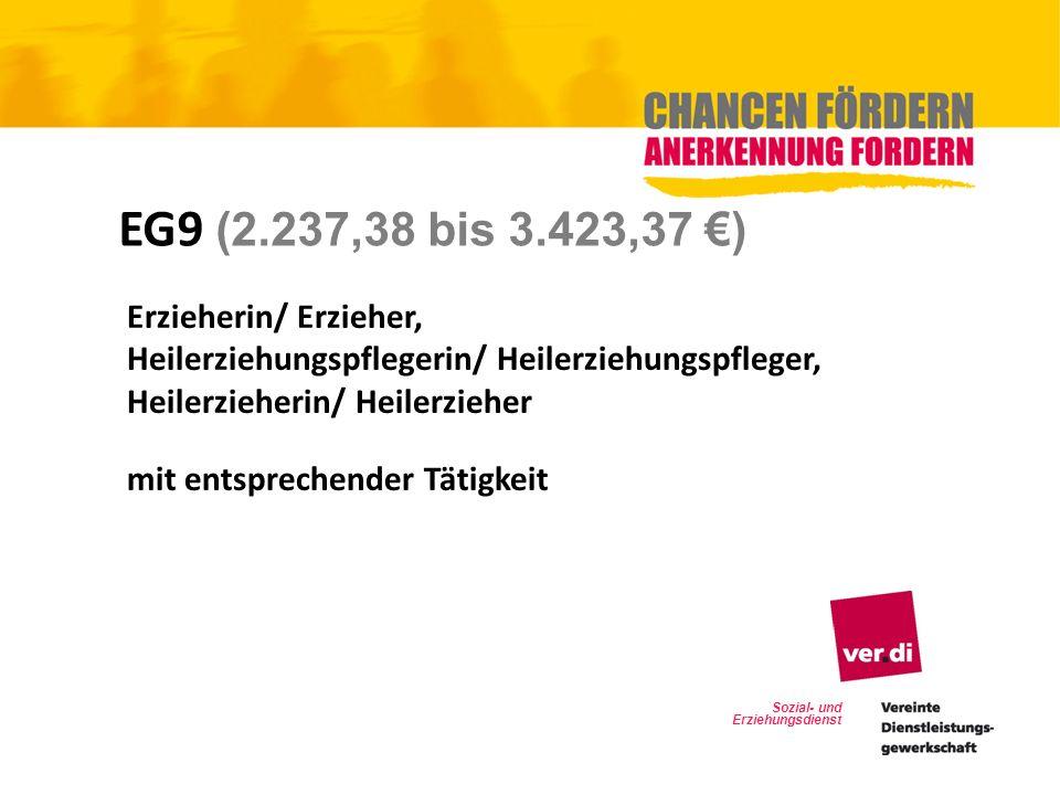 Sozial- und Erziehungsdienst EG9 (2.237,38 bis 3.423,37 ) Erzieherin/ Erzieher, Heilerziehungspflegerin/ Heilerziehungspfleger, Heilerzieherin/ Heiler
