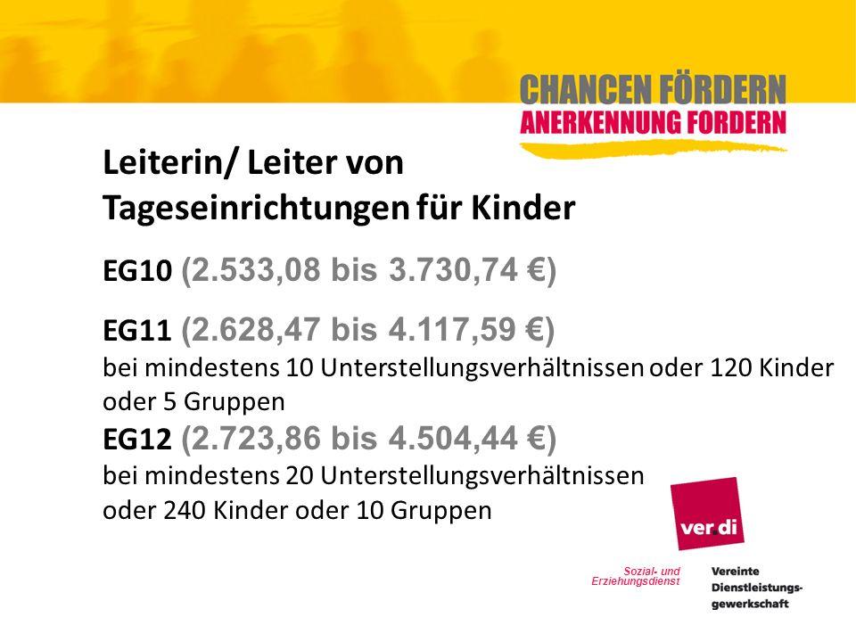 Sozial- und Erziehungsdienst Leiterin/ Leiter von Tageseinrichtungen für Kinder EG10 (2.533,08 bis 3.730,74 ) EG11 (2.628,47 bis 4.117,59 ) bei mindes