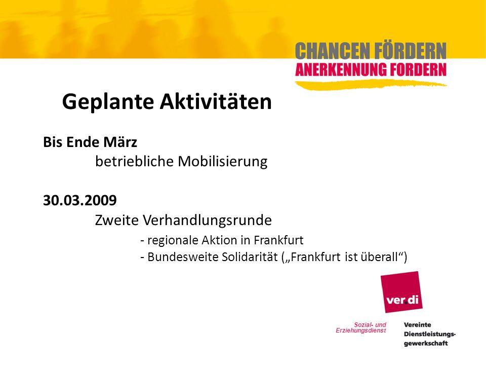 Geplante Aktivitäten Bis Ende März betriebliche Mobilisierung 30.03.2009 Zweite Verhandlungsrunde - regionale Aktion in Frankfurt - Bundesweite Solida
