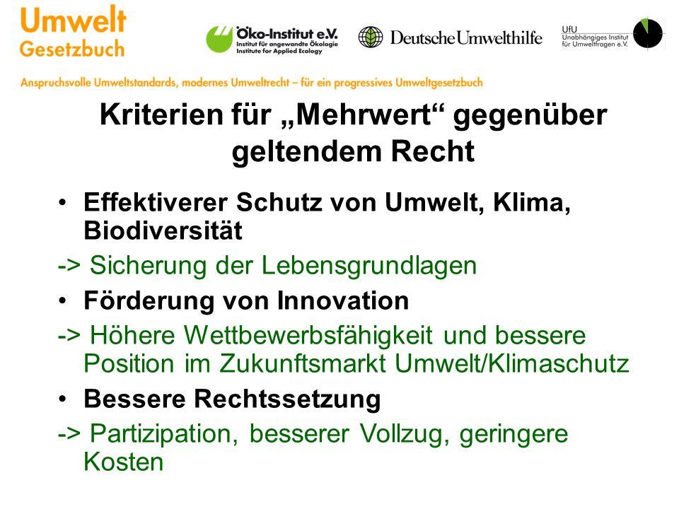 Kriterien für Mehrwert gegenüber geltendem Recht Effektiverer Schutz von Umwelt, Klima, Biodiversität -> Sicherung der Lebensgrundlagen Förderung von Innovation -> Höhere Wettbewerbsfähigkeit und bessere Position im Zukunftsmarkt Umwelt/Klimaschutz Bessere Rechtssetzung -> Partizipation, besserer Vollzug, geringere Kosten