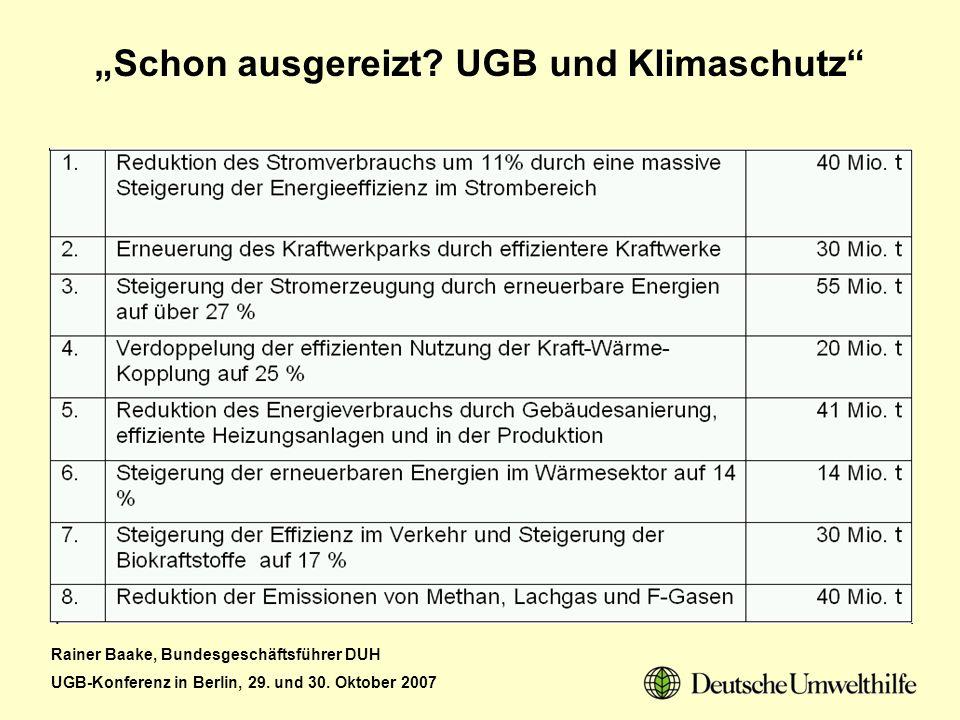 Rainer Baake, Bundesgeschäftsführer DUH UGB-Konferenz in Berlin, 29. und 30. Oktober 2007 Schon ausgereizt? UGB und Klimaschutz