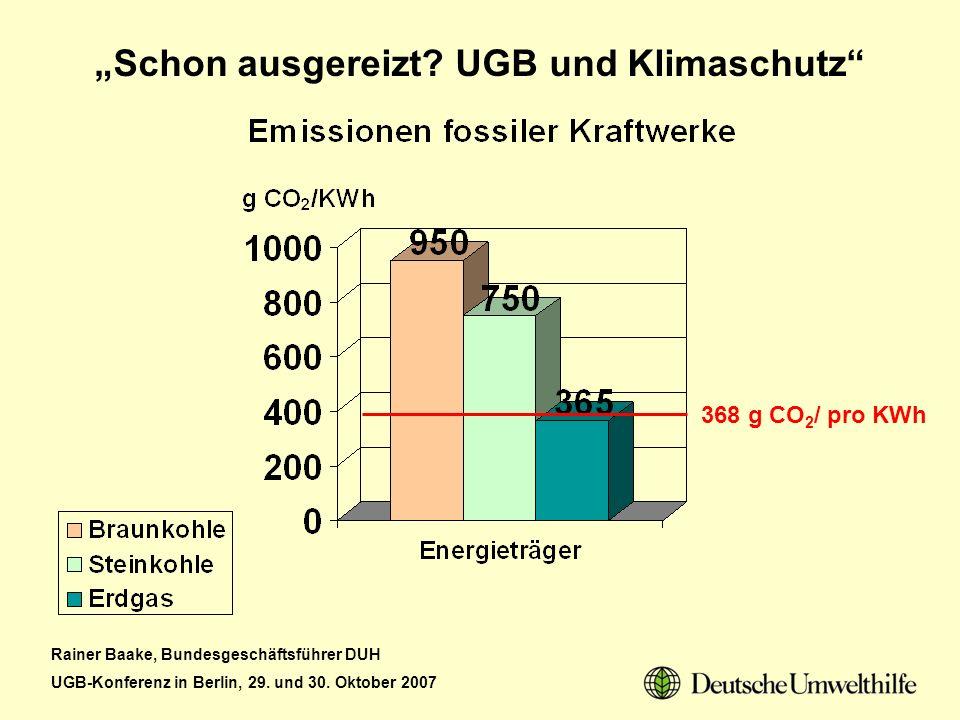 Rainer Baake, Bundesgeschäftsführer DUH UGB-Konferenz in Berlin, 29. und 30. Oktober 2007 Schon ausgereizt? UGB und Klimaschutz 368 g CO 2 / pro KWh