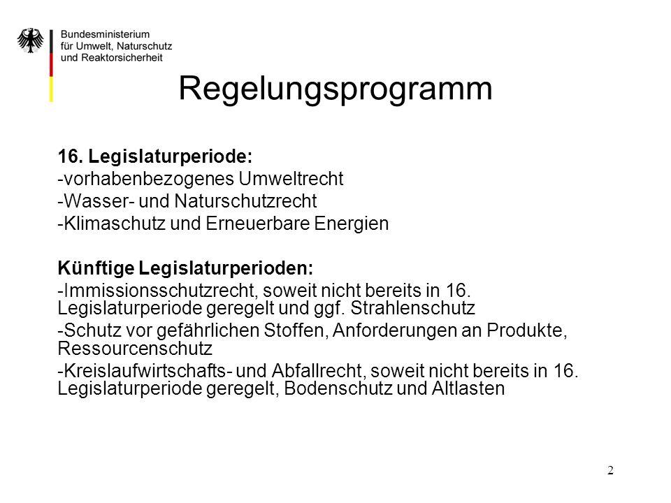 2 Regelungsprogramm 16. Legislaturperiode: -vorhabenbezogenes Umweltrecht -Wasser- und Naturschutzrecht -Klimaschutz und Erneuerbare Energien Künftige