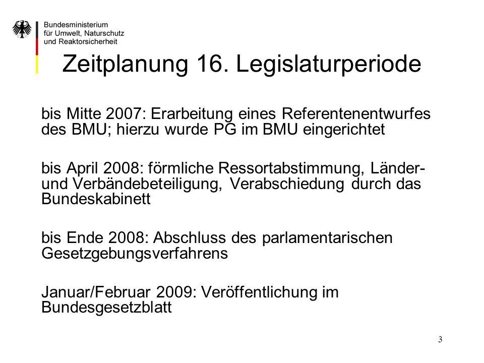 3 Zeitplanung 16. Legislaturperiode bis Mitte 2007: Erarbeitung eines Referentenentwurfes des BMU; hierzu wurde PG im BMU eingerichtet bis April 2008: