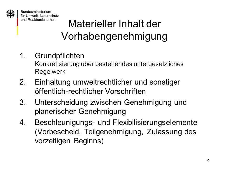 9 Materieller Inhalt der Vorhabengenehmigung 1.Grundpflichten Konkretisierung über bestehendes untergesetzliches Regelwerk 2.Einhaltung umweltrechtlic