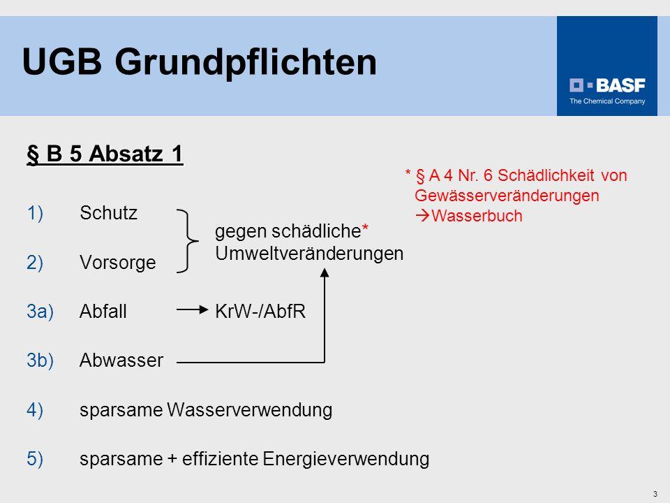 3 § B 5 Absatz 1 1)Schutz 2)Vorsorge 3a)Abfall 3b)Abwasser 4) sparsame Wasserverwendung 5) sparsame + effiziente Energieverwendung UGB Grundpflichten gegen schädliche* Umweltveränderungen KrW-/AbfR * § A 4 Nr.
