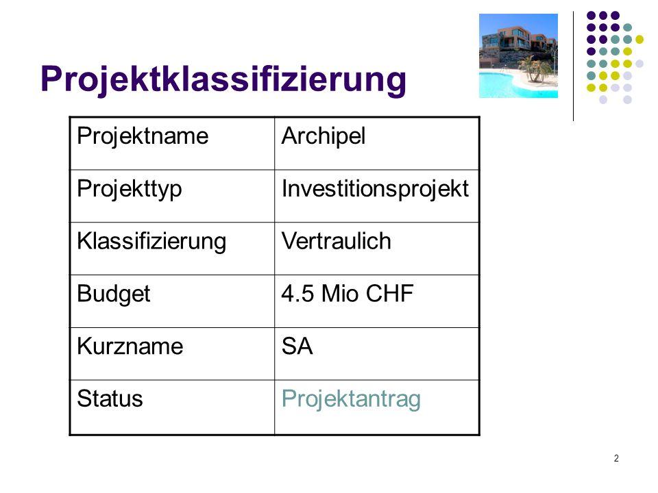 2 Projektklassifizierung ProjektnameArchipel ProjekttypInvestitionsprojekt KlassifizierungVertraulich Budget4.5 Mio CHF KurznameSA StatusProjektantrag