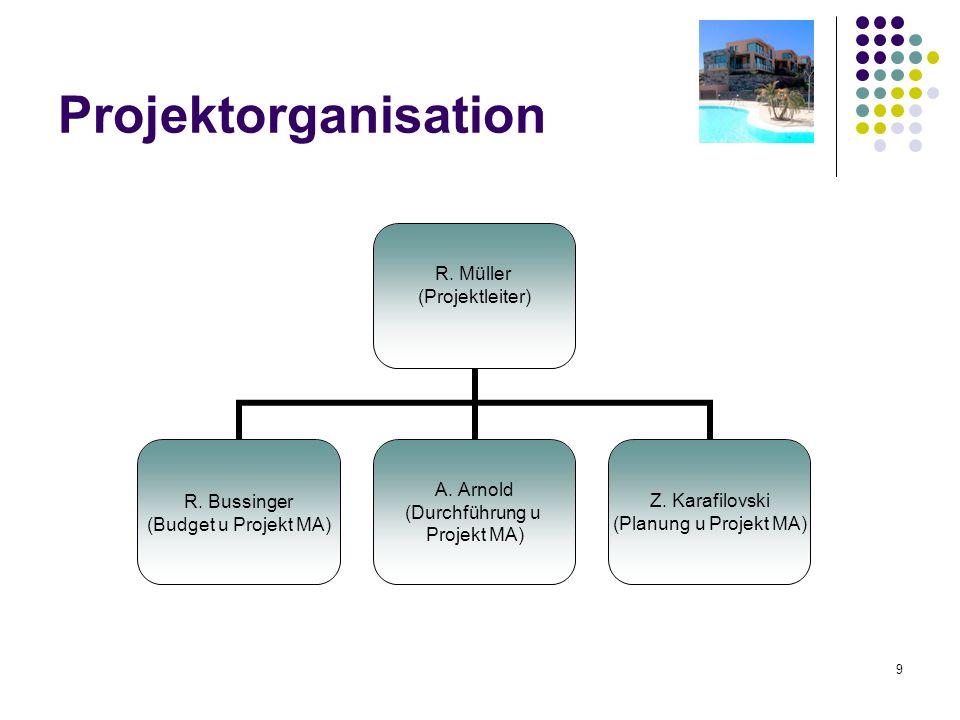 9 Projektorganisation R. Müller (Projektleiter) R. Bussinger (Budget u Projekt MA) A. Arnold (Durchführung u Projekt MA) Z. Karafilovski (Planung u Pr
