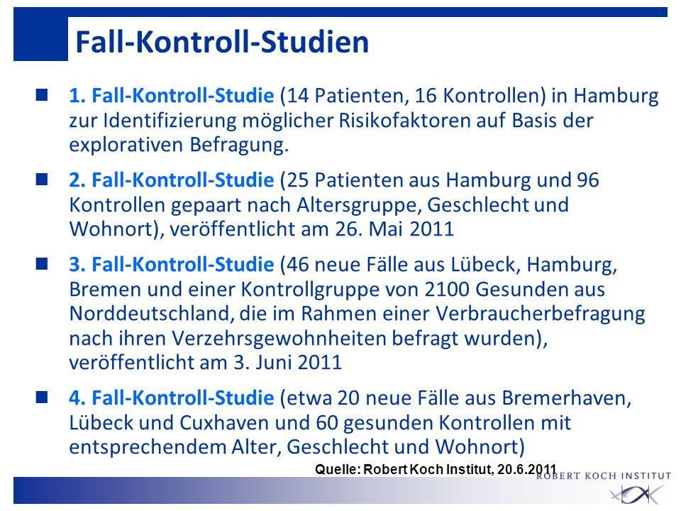 Fall-Kontroll-Studien n 1. Fall-Kontroll-Studie (14 Patienten, 16 Kontrollen) in Hamburg zur Identifizierung möglicher Risikofaktoren auf Basis der ex