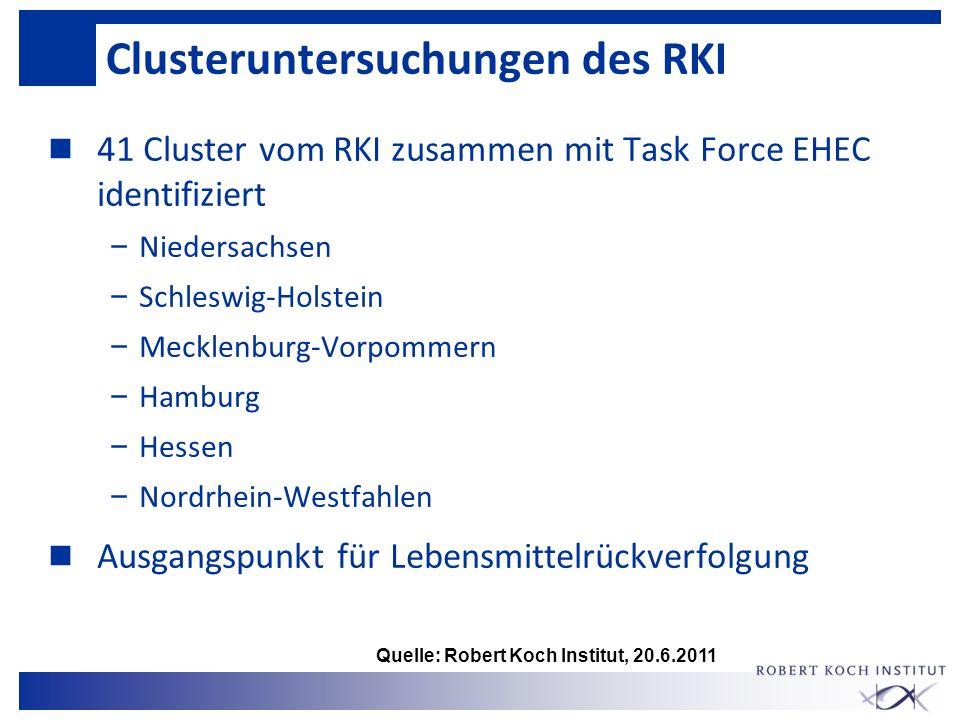 Clusteruntersuchungen des RKI n 41 Cluster vom RKI zusammen mit Task Force EHEC identifiziert – Niedersachsen – Schleswig-Holstein – Mecklenburg-Vorpo