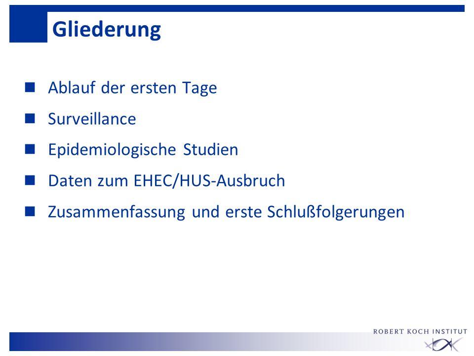 Gliederung n Ablauf der ersten Tage n Surveillance n Epidemiologische Studien n Daten zum EHEC/HUS-Ausbruch n Zusammenfassung und erste Schlußfolgerun