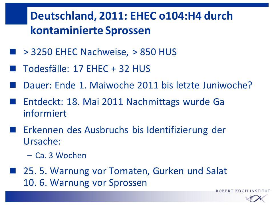Deutschland, 2011: EHEC o104:H4 durch kontaminierte Sprossen n > 3250 EHEC Nachweise, > 850 HUS n Todesfälle: 17 EHEC + 32 HUS n Dauer: Ende 1. Maiwoc