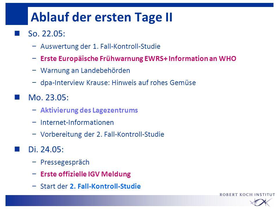 Ablauf der ersten Tage II n So. 22.05: – Auswertung der 1. Fall-Kontroll-Studie – Erste Europäische Frühwarnung EWRS+ Information an WHO – Warnung an