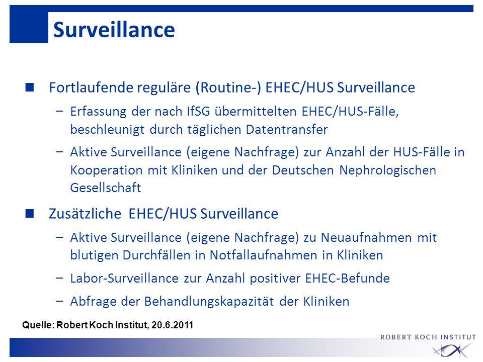 n Fortlaufende reguläre (Routine-) EHEC/HUS Surveillance – Erfassung der nach IfSG übermittelten EHEC/HUS-Fälle, beschleunigt durch täglichen Datentra