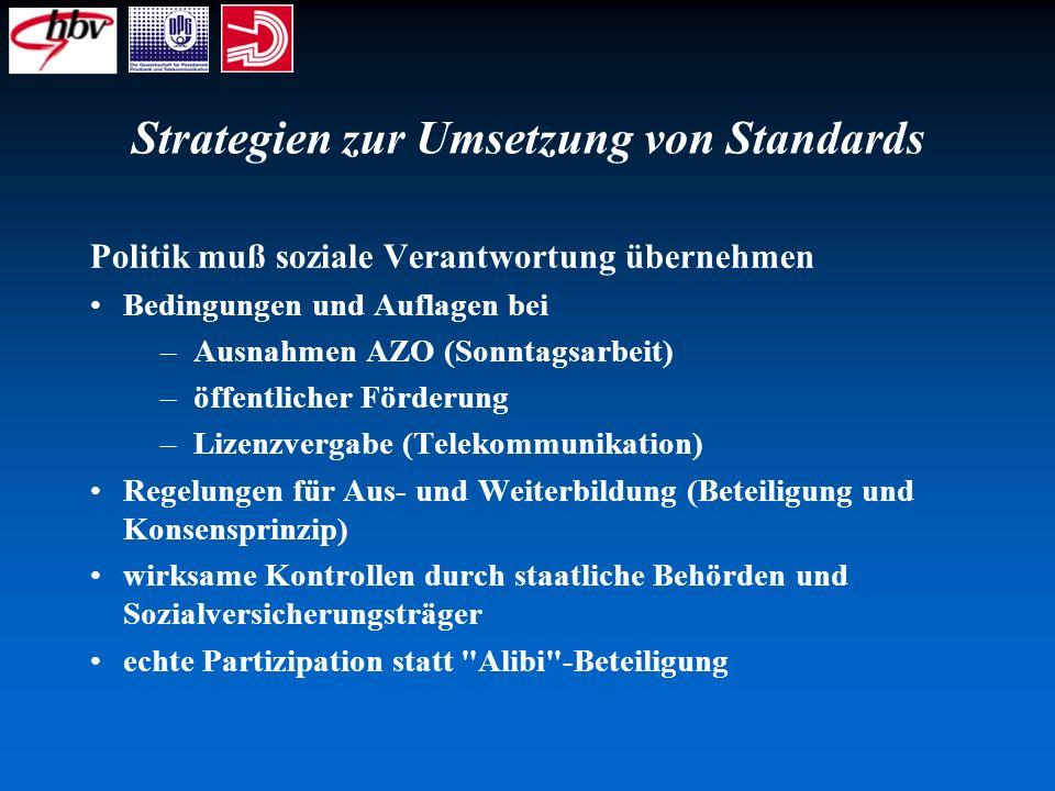 Strategien zur Umsetzung von Standards Politik muß soziale Verantwortung übernehmen Bedingungen und Auflagen bei –Ausnahmen AZO (Sonntagsarbeit) –öffe