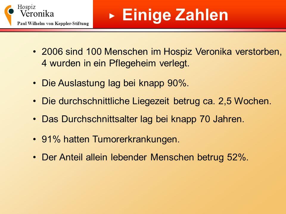 Hospiz Veronika Paul Wilhelm von Keppler-Stiftung Einige Zahlen Die Auslastung lag bei knapp 90%. Der Anteil allein lebender Menschen betrug 52%. 2006