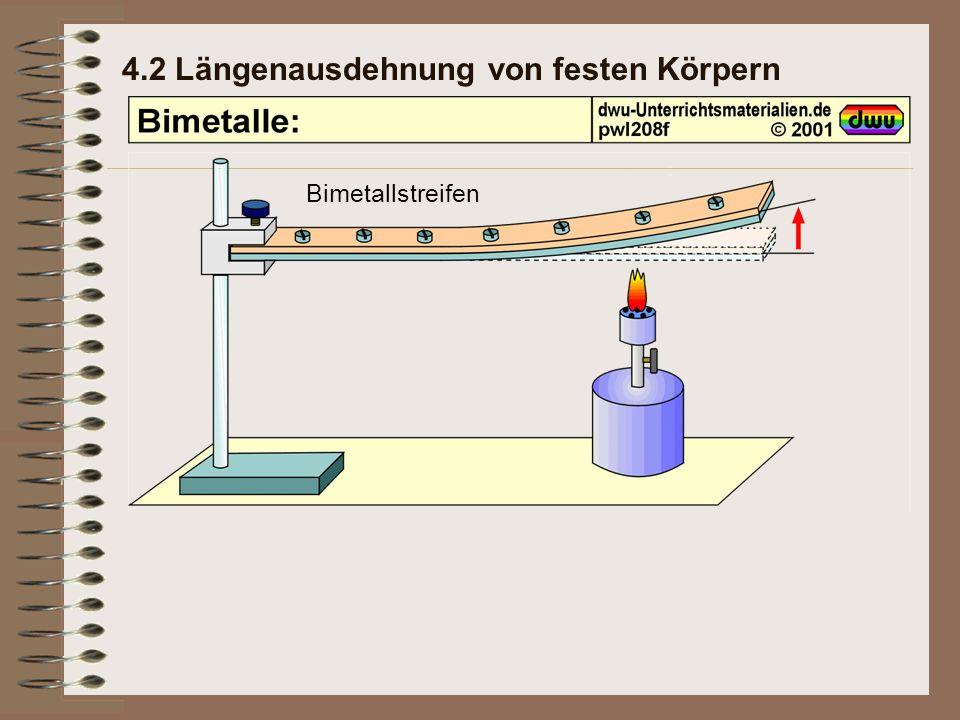 Bimetallstreifen