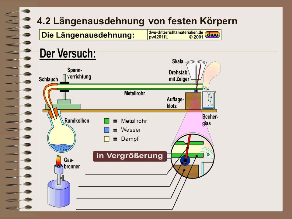 4.2 Längenausdehnung von festen Körpern Metallrohr Wasser Dampf