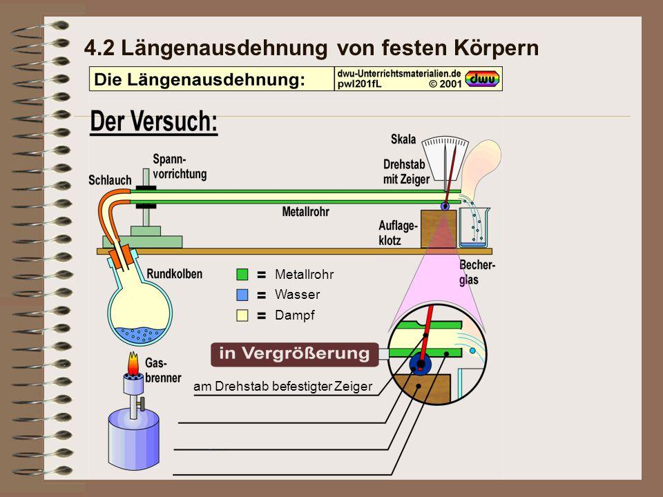 4.2 Längenausdehnung von festen Körpern Metallrohr Wasser Dampf am Drehstab befestigter Zeiger