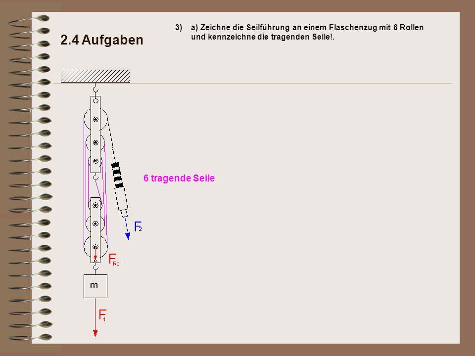 2.4 Aufgaben 3)a) Zeichne die Seilführung an einem Flaschenzug mit 6 Rollen und kennzeichne die tragenden Seile!. 6 tragende Seile
