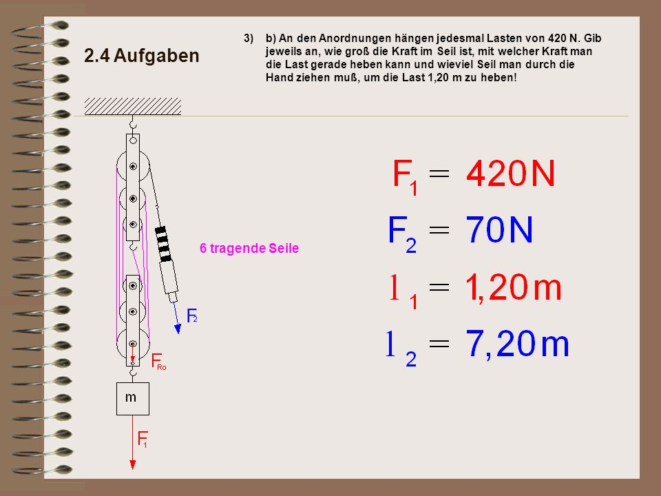2.4 Aufgaben 3)b) An den Anordnungen hängen jedesmal Lasten von 420 N. Gib jeweils an, wie groß die Kraft im Seil ist, mit welcher Kraft man die Last