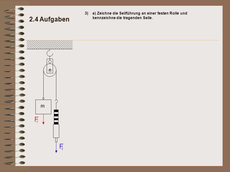 2.4 Aufgaben 3)a) Zeichne die Seilführung an einer festen Rolle und kennzeichne die tragenden Seile.