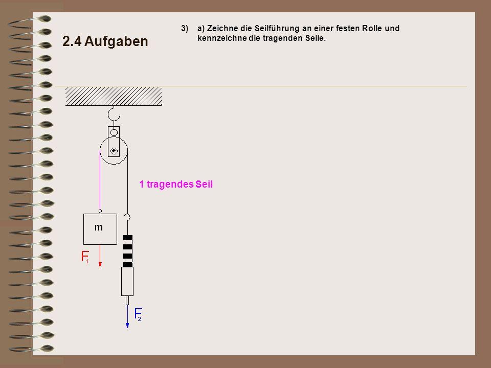 2.4 Aufgaben 3)a) Zeichne die Seilführung an einer festen Rolle und kennzeichne die tragenden Seile. 1 tragendes Seil