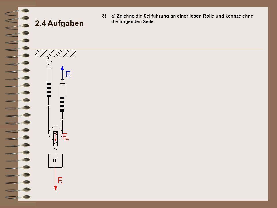 2.4 Aufgaben 3)a) Zeichne die Seilführung an einer losen Rolle und kennzeichne die tragenden Seile.