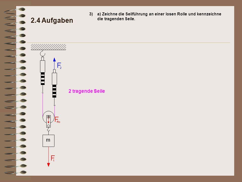 2.4 Aufgaben 3)a) Zeichne die Seilführung an einer losen Rolle und kennzeichne die tragenden Seile. 2 tragende Seile