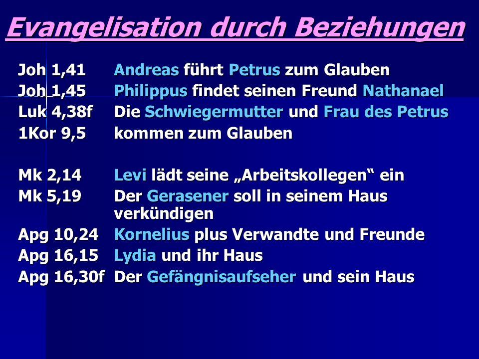Evangelisation durch Beziehungen Joh 1,41Andreas führt Petrus zum Glauben Joh 1,45Philippus findet seinen Freund Nathanael Luk 4,38fDie Schwiegermutte