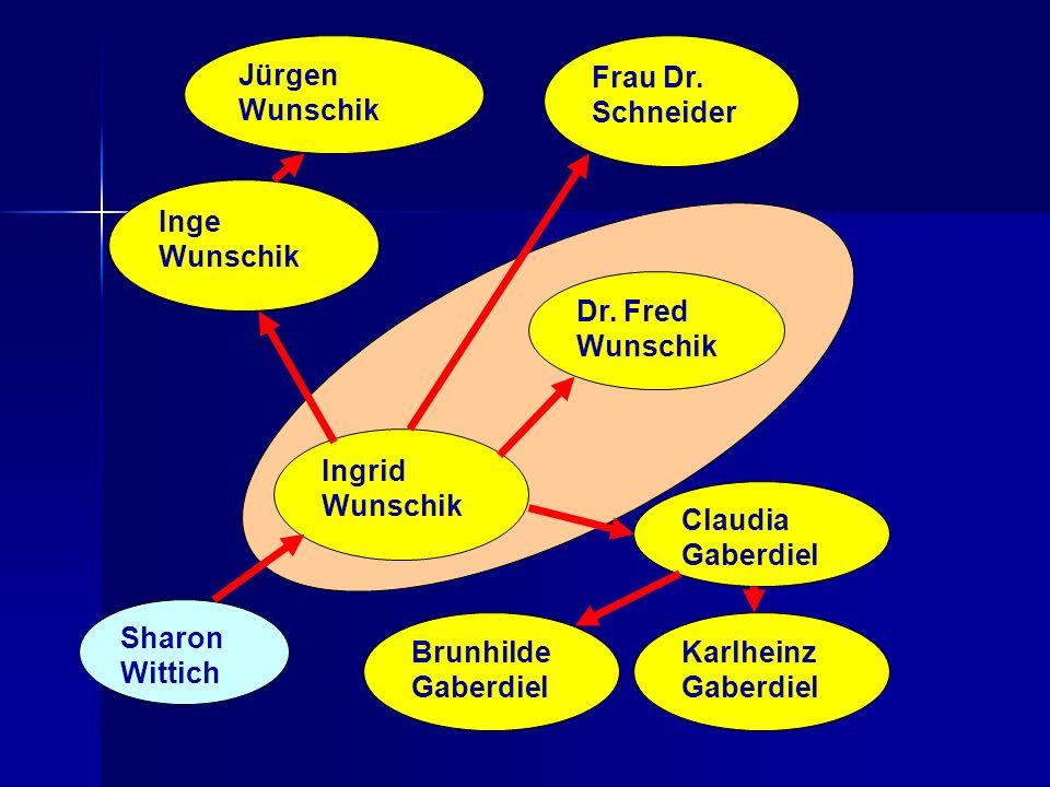 Ingrid Wunschik Dr. Fred Wunschik Inge Wunschik Jürgen Wunschik Frau Dr. Schneider Sharon Wittich Claudia Gaberdiel Karlheinz Gaberdiel Brunhilde Gabe